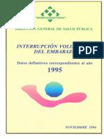 IVE 1995