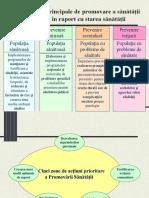 Poster Profilaxia