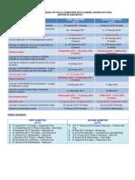 Kalendar Akademik Pascasiswazah 20172018