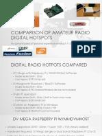 Amateur Radio Digital Hotspot Comparison