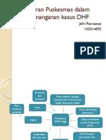 Peran Puskesmas Dalam Penanganan Kasus DHF