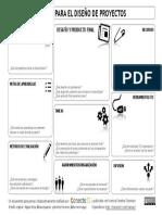 CANVAS_Proyectos_Experiencias_NoFormales_C13_version2_febrero2016.pdf11.pdf