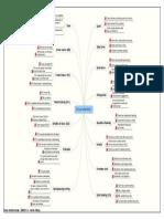 Scrum-checklist-prio1.pdf