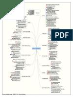 Scrum-checklist-all.pdf