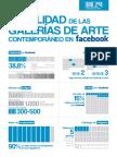 Estudio Visibilidad de Las Galerias de Arte en Facebook