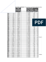 Chart Private Total Comparison Funding Hospital Cihi D1 D2 Nhex 2016