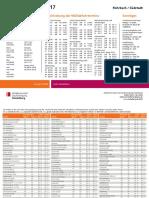 70 PDF Abfallkalender Rohrbach Südstadt