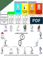 comocontrolarmissentimientosycomportamientos-150821080135-lva1-app6892.doc