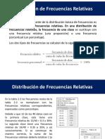 Presentación estadistica frec relativas.pptx