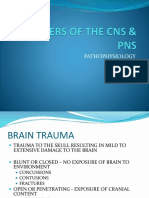 Disorders of the Cns & Pns