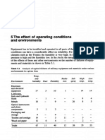 The Effect of Operating Conditions and Environments