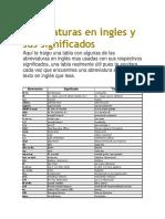 Abreviaturas en Ingles y Sus Significados
