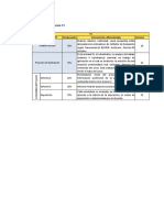 Detalle de Las Evaluaciones t3