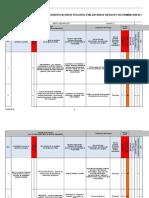 Mspc-sgi-mat-017 Matriz Identificacion de Peligros,