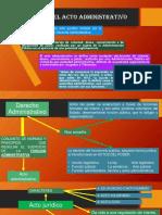 Diapositiva Del Concepto Del Acto Administrativo