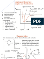 Adsorption Mechanism