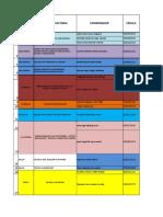 Matriz Consolidada de Coordinadores de Mesa Pujili