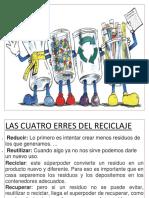 Las Cuatro Erres Del Reciclaje