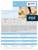 blood-components.pdf