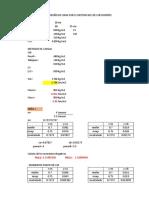Diseño de Losas Por Coeficientes(2X2)