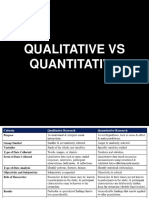 PPT1- Qualitative vs Quantitative Data