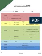 Clasificación Fisionómica Climática de Koppen (1 Pg). Tema 5