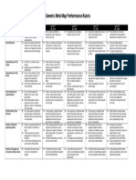 chc_ohassta_Generic-Mind-Map-Performance-Rubric.doc
