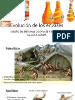 S1 Evolución de Los Envases