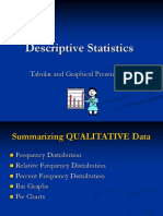 Ch2- Descriptive Statistics- Tabular and Graphical Presentations