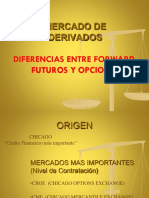 Diferencias Entre Forwards Futuros y Opciones