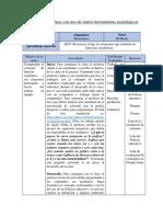 Planificación de clase con uso de cuatro herramientas tecnológicas.docx