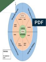 10. Stakeholders Mapa