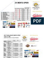 2017 Chilliwack Open Results Prizing