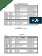 Lista Manuais Avaliados Certificados 2016 2017
