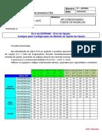 Erro EEpron Sansung.pdf