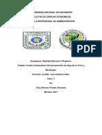 CUADRO COMPARATIVO-PENSAMIENTO DE HAYA Y MARIATEGUI.docx