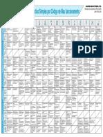 autodiagnostico-codigo-de-alarme Daikin.pdf
