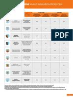 Ki Tabela Primene i Primena Proizvoda