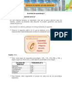 AA1 Evidencia Blog Calidad Del Servicio