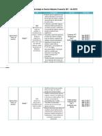 Planificación de Trabajo en Ciencias Naturales II Semestre 2017