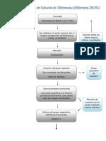 Diagrama Del Proceso (DS382), Caso OMC