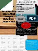digestiv.pptx