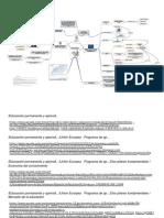 Tarea 1.1.2 Mapa Educación permanente y aprendizaje permanente copia.pdf