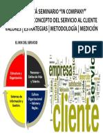 Cursos de Servicio al Cliente en Bogotá |  Construya en Concepto Del Servicio Al Cliente