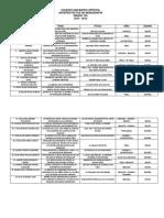 Cuadro de Proyectos 10c 15 - 16