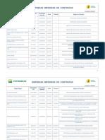 Empresas Impedidas de Licitar e Contratar (1)
