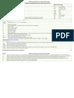 RegExLib.com Regular Expression Cheat Sheet (