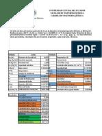 Ejercicio 6 Fluidizacion OPE II