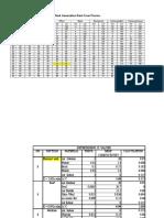 Calculation Pokka Revisi OA Load