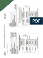 STP Water Balance Sheet